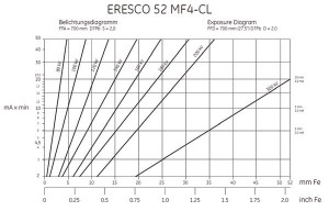 eresco-52-mf4-cl